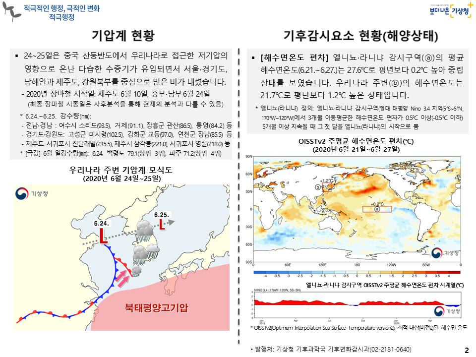 여름철 주간 기후감시·분석 정보입니다. 첨부파일 참조하세요